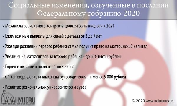 Социальные изменения, озвученные в послании Федеральному собранию-2020(2020)|Фото: Накануне.RU