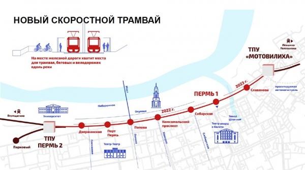 схема, Пермь I - Пермь II, Горнозаводская ветка, трамвай, электричка(2020)|Фото: Администрация Перми