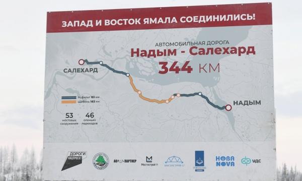 Трасса, карта, Салехард - Надым(2020)|Фото: Правительство Ямала