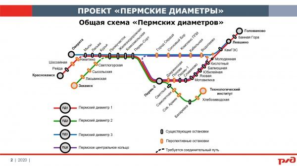 Наземное метро, Пермь(2021) Фото: Пермская пригородная компания