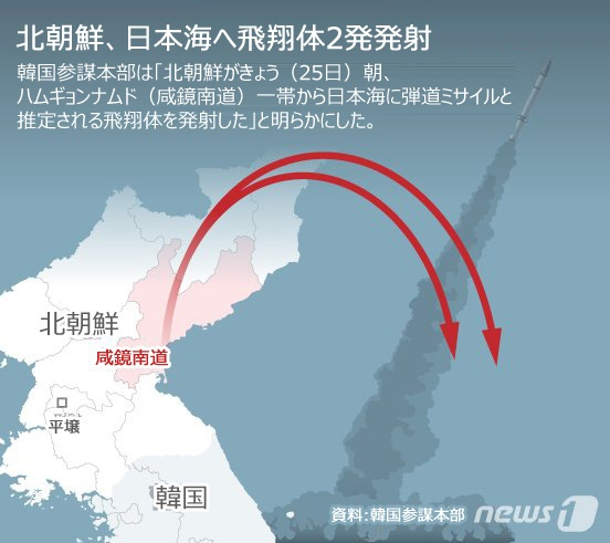 Японская картинка к запуску ракет КНДР 25.03.21(2021)|Фото: wowkorea.jp