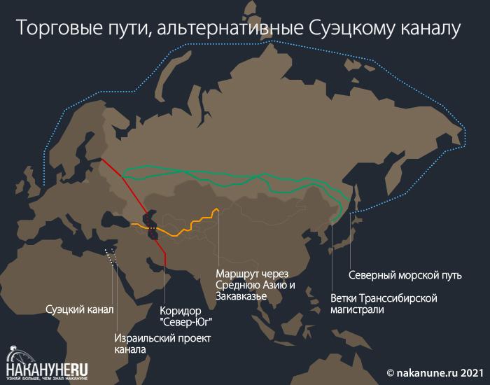 инфографика, торговые пути, альтернативные Суэцкому каналу(2021)|Фото: Накануне.RU