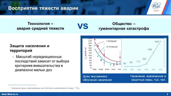 Национальный доклад Института проблем безопасного развития атомной энергетики РАН (ИБРАЭ)(2021) Фото: ТАСС