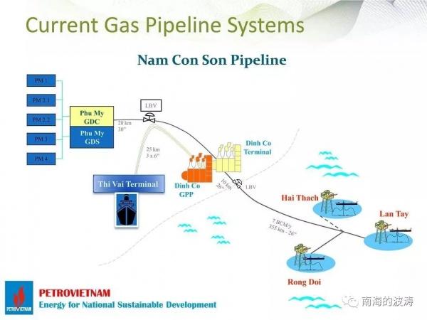 Шельфовые нефтегазовые проекты Вьетнама(2021)|Фото: mp.weixin.qq.com