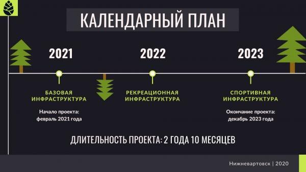 экотропа, нижневартовск(2021) Фото: пресс-служба администрации Нижневартовска