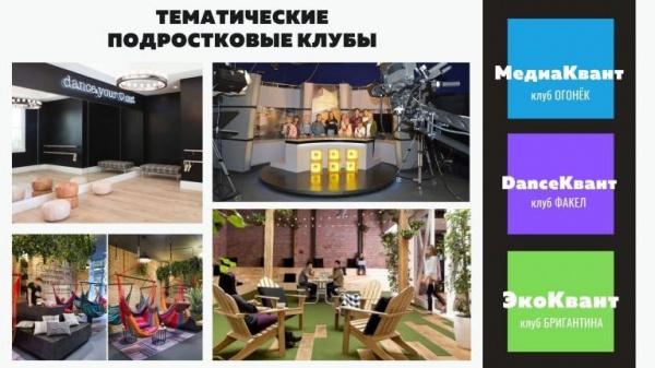 графика, подростковые клубы(2021) Фото: пресс-служба администрации Нижневартовска