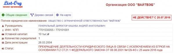 скрин, ип кашуба, лп(2021)|Фото: list-org.ru/скрин