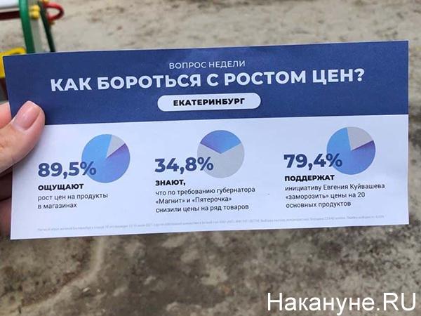 Листовка о снижении цен в Пятерочке и Магните в Екатеринбурге(2021)|Фото: Накануне.RU