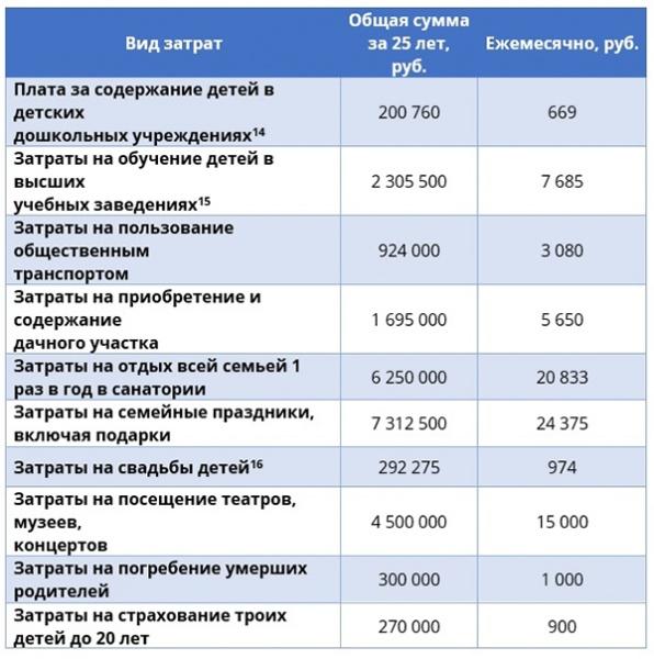 Расчёт стоимости рабочей силы в Екатеринбурге в 2021 г(2021)|Фото: Фонд Рабочей Академии