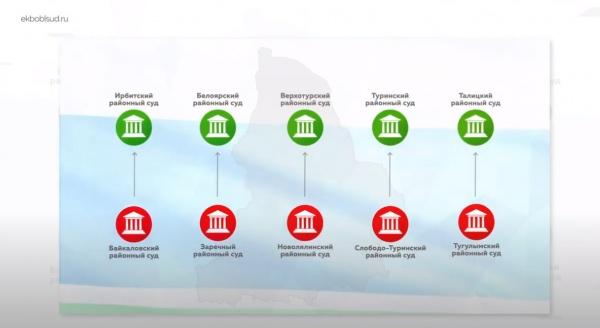 упраздняемые с 1 августа суды(2021)|Фото: Свердловский областной суд