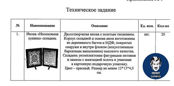 Иконы, закупленные МЧС(2021) Фото: t.me/satirkka