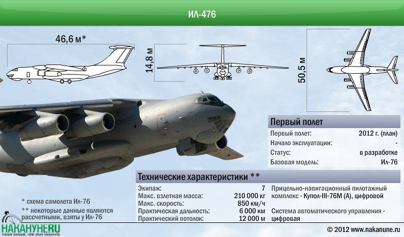 Самолет Ил-476 Ил-76-МД-90А технические характеристики|Фото: Накануне.RU