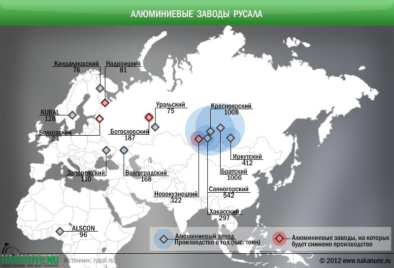 инфографика алюминиевые заводы РУСАЛа(2012)|Фото: Накануне.RU