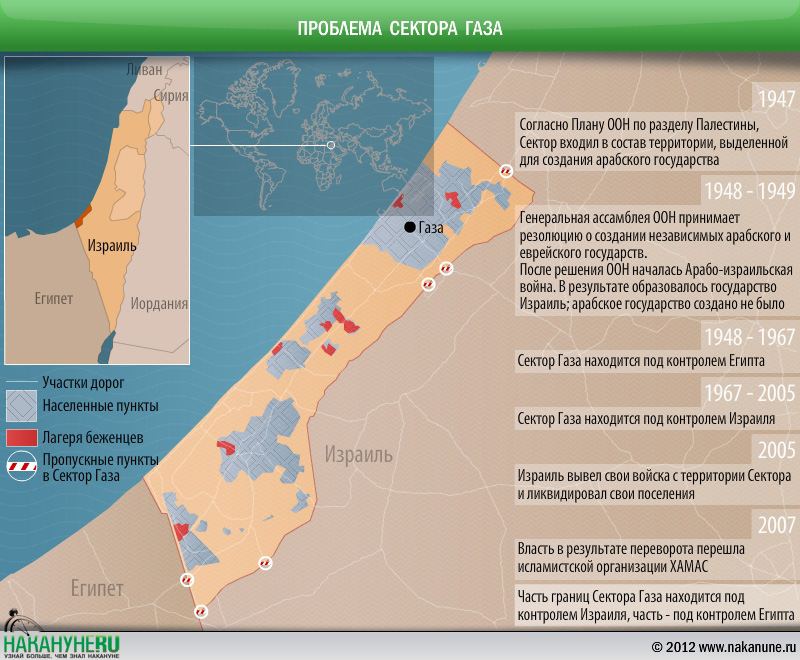 инфографика проблема Сектора Газа, Израиль, Египет(2012)|Фото: Накануне.RU