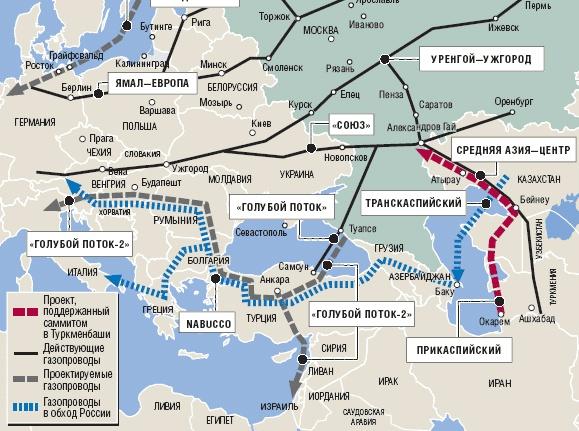 газопровод, набукко, nabucco, прикаспийский, транскаспийский, ямал-европа, туркменистан, азербайджан, россия, голубой поток, уренгой-ужгород|Фото: