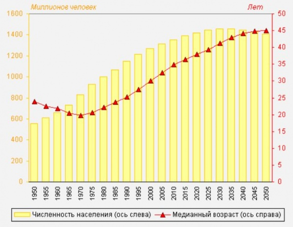 население, рождаемость, демография, кнр, китай|Фото: Накануне.RU