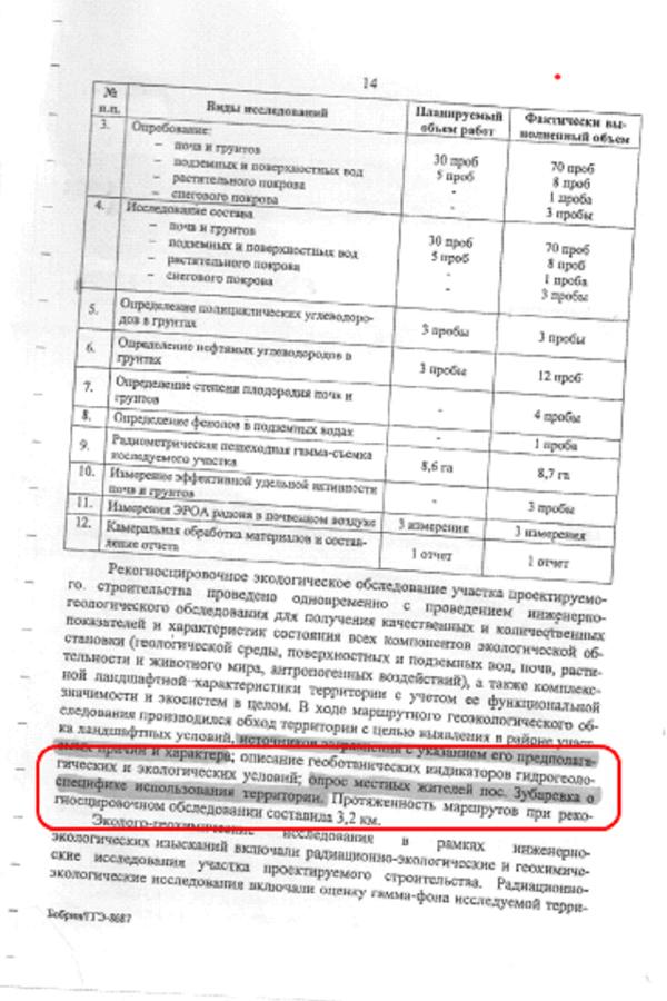 Документы НСК, Дегтярск,  ГГЭ стр14 опрос жителей Фото: