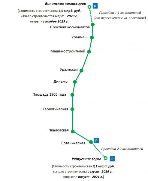 Екатеринбургское метро, метрополитен, схема|Фото:https://www.roi.ru/17619