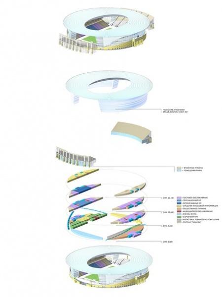 проект реконструкции Центрального стадиона Фото:https://vk.com/fgupsportin