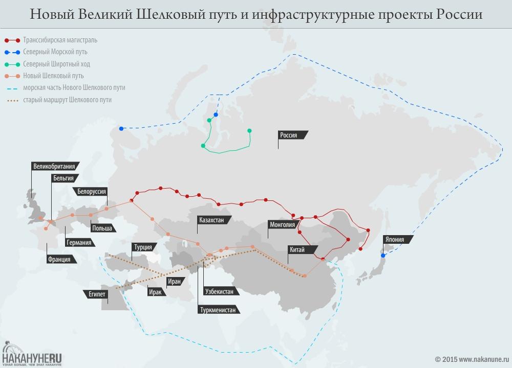 инфографика, Новый Великий Шелковый путь, Северный Широтный ход, Северный Морской путь, Транссиб|Фото: Накануне.RU