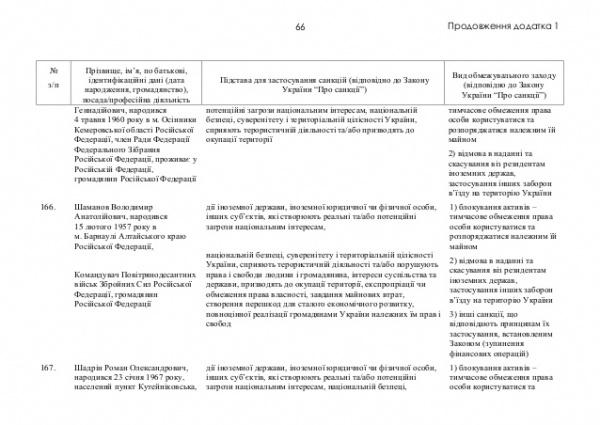 Роман Шадрин, украинские санкции|Фото:http://lb.ua/