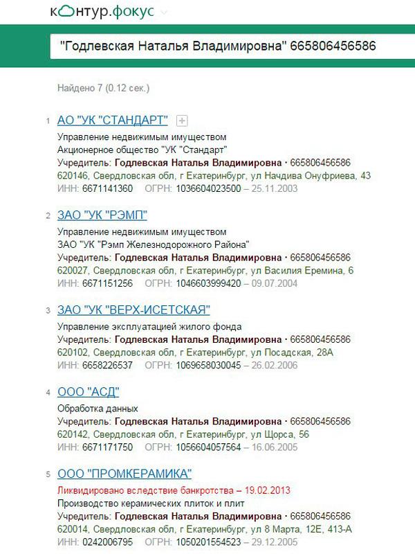 управляющие компании, Годлевская|Фото: