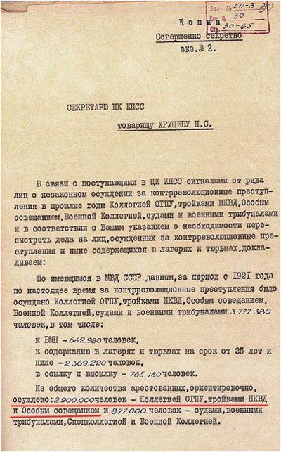 Мемориал, сталинские репрессии|Фото:
