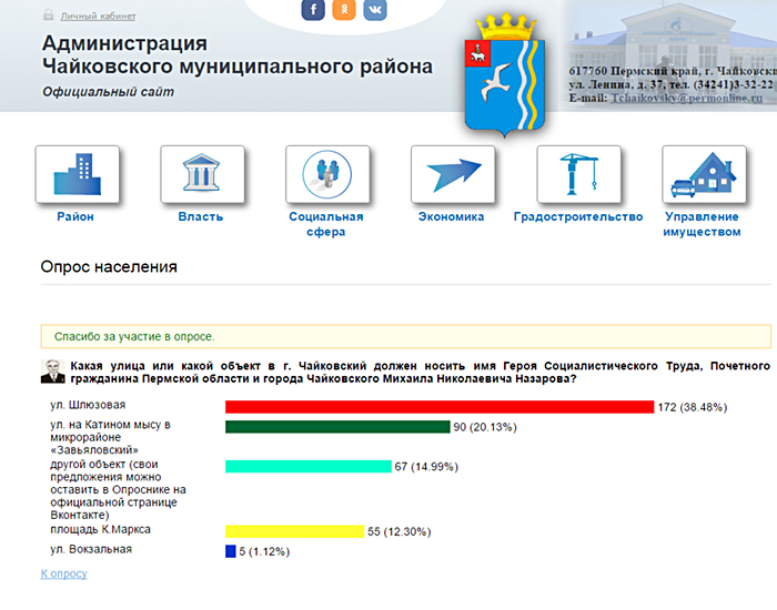 Чайковский, площадь Маркса, Назаров|Фото: