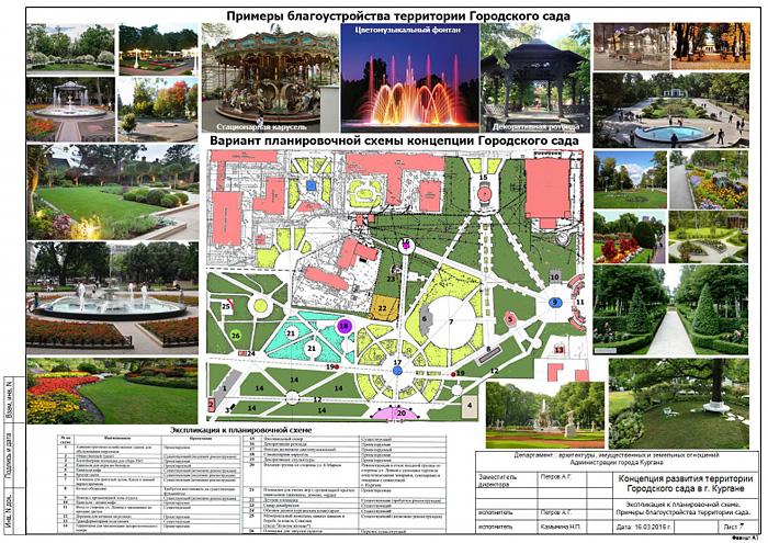 Курган горсад городской сад планировочная схема|Фото: kurgan-city.ru