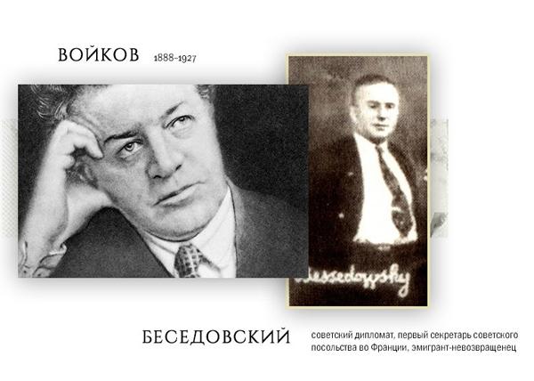 Петр Войков, Беседовский|Фото: