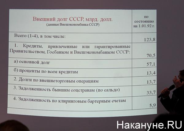 """Ельцин-центр"", лекция, ""Предотвращенная катастрофа"", Андрей Нечаев, реформы 90-х|Фото: Накануне.RU"