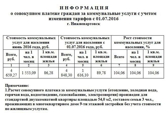 тарифы нижневартовск|Фото: