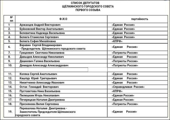 список депутатов Фото: asaratov.livejournal.com